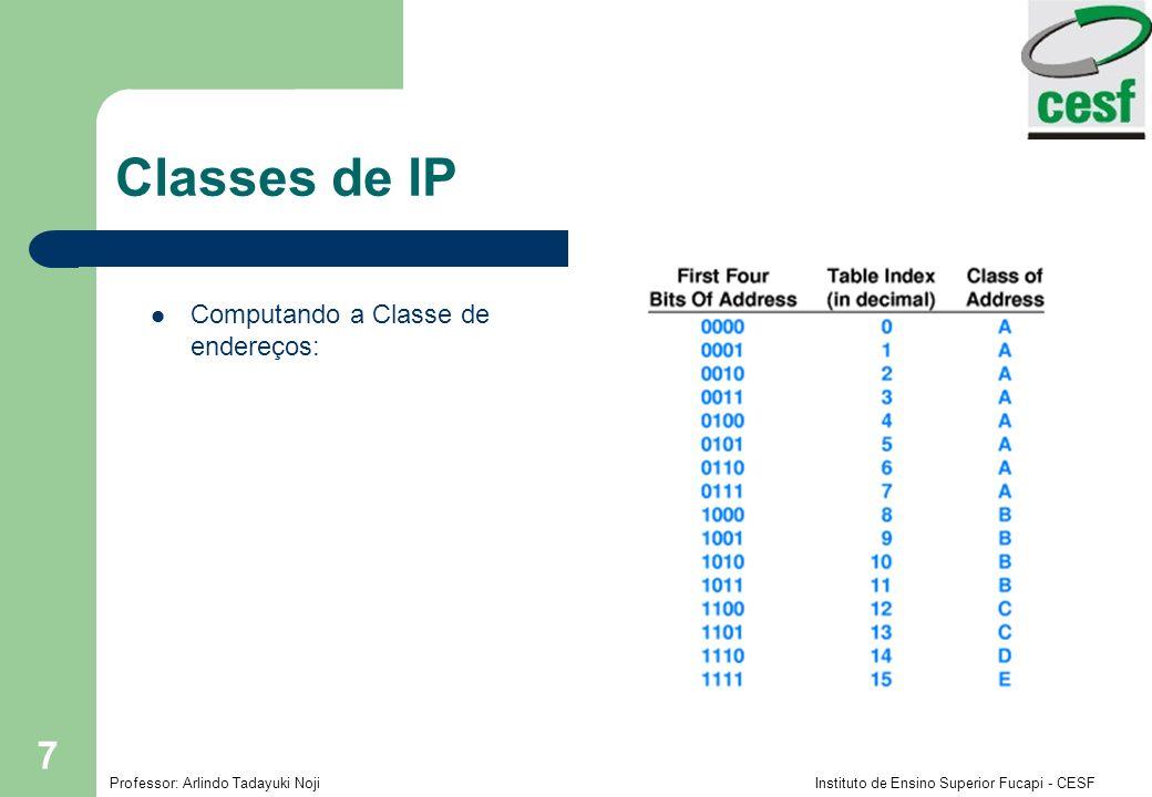 Classes de IP Computando a Classe de endereços:
