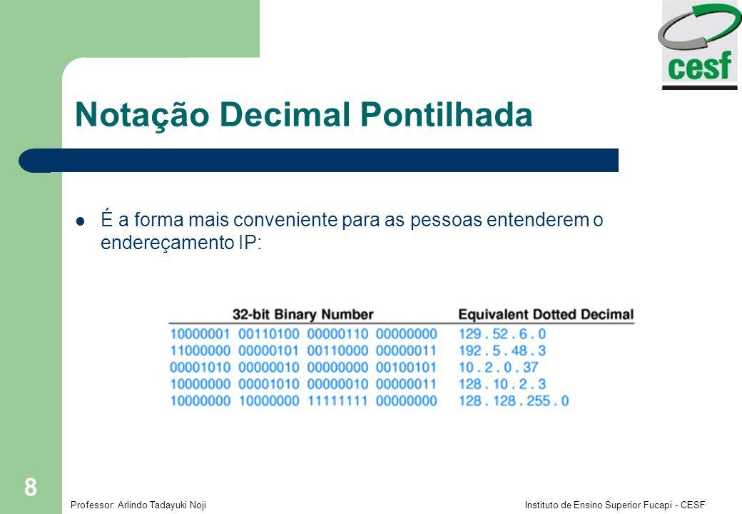 Notação Decimal Pontilhada
