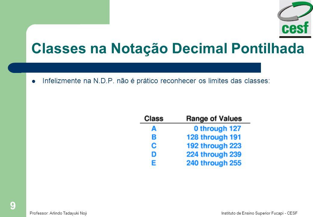 Classes na Notação Decimal Pontilhada