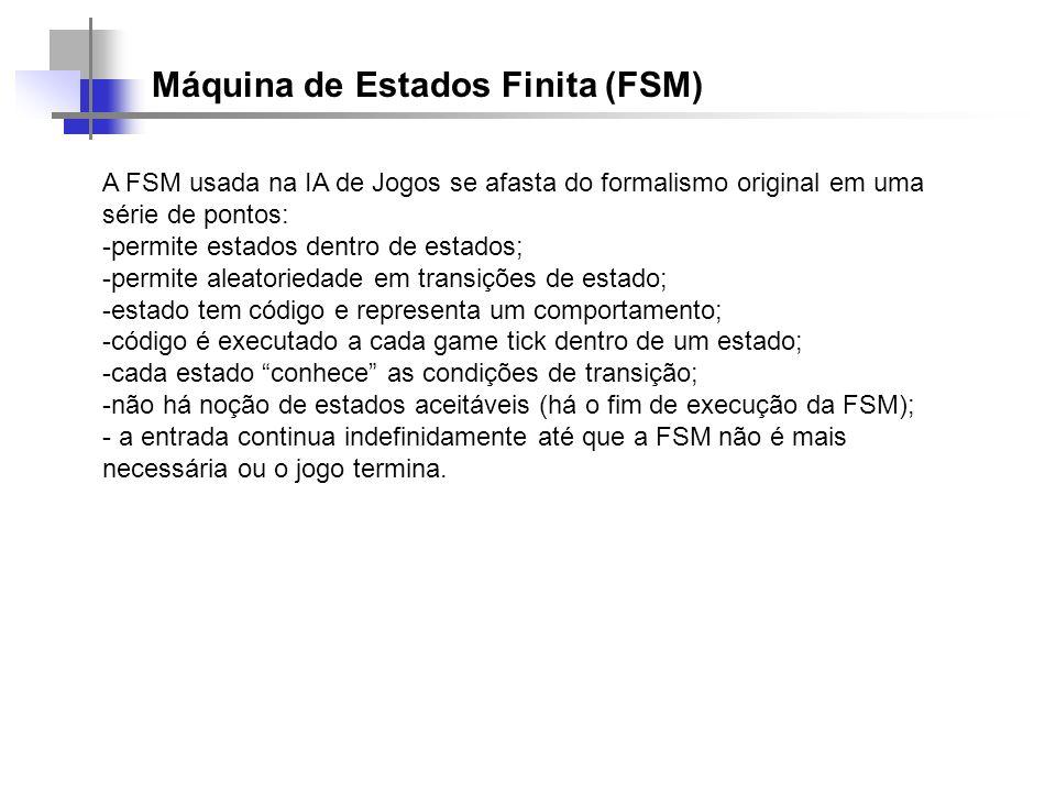 Máquina de Estados Finita (FSM)