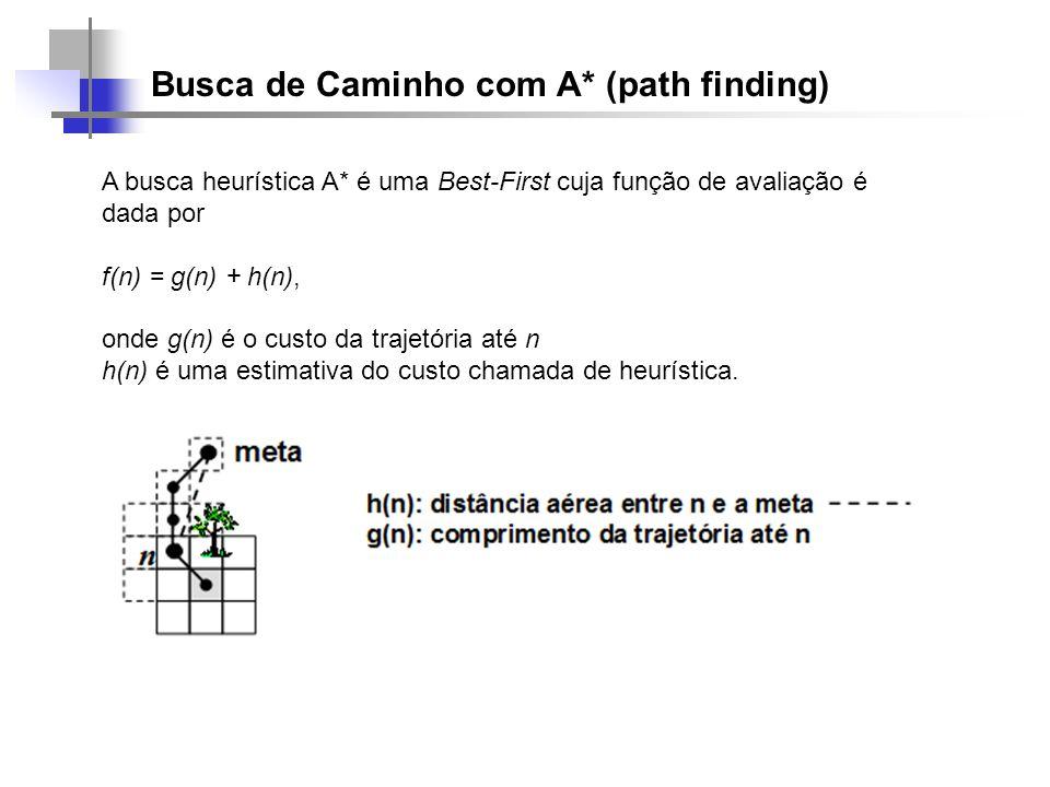 Busca de Caminho com A* (path finding)