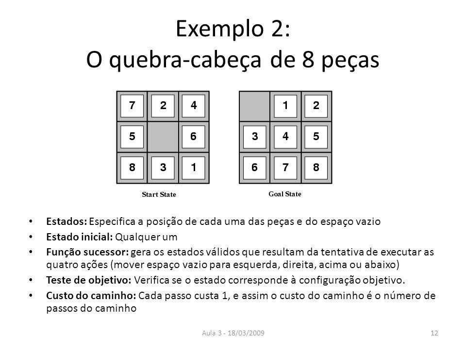 Exemplo 2: O quebra-cabeça de 8 peças