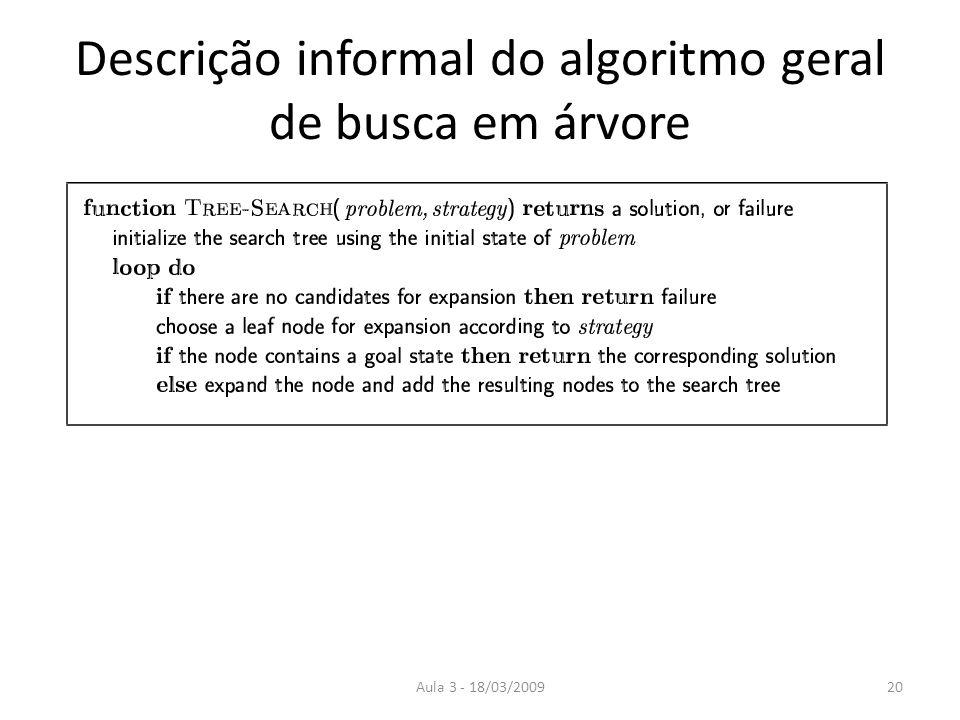 Descrição informal do algoritmo geral de busca em árvore