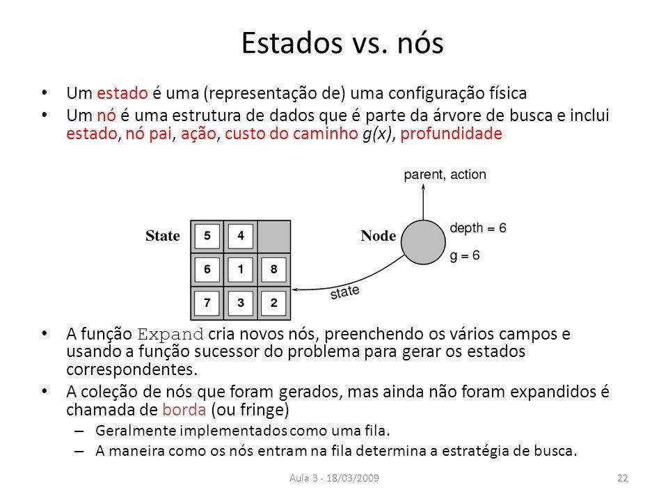 Estados vs. nós Um estado é uma (representação de) uma configuração física.