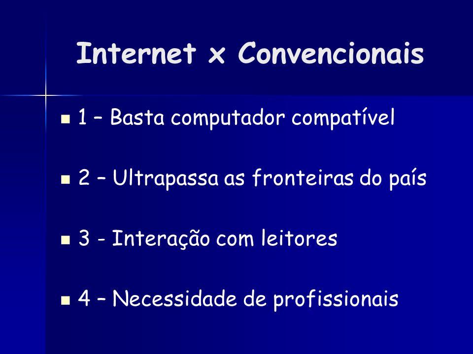 Internet x Convencionais