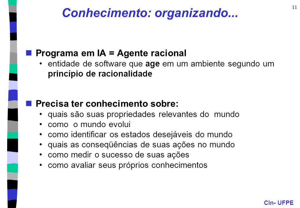 Conhecimento: organizando...