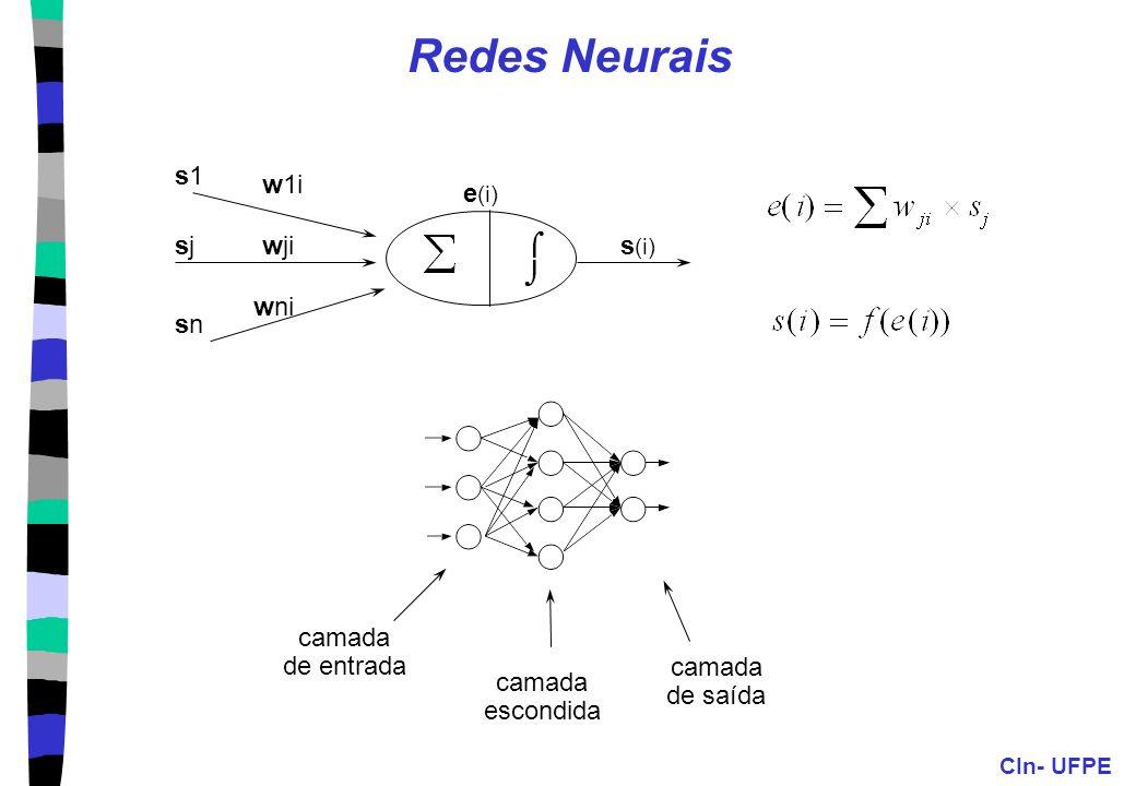 Redes Neurais s1 w1i e(i) sj wji ó õ s(i) wni sn camada de entrada