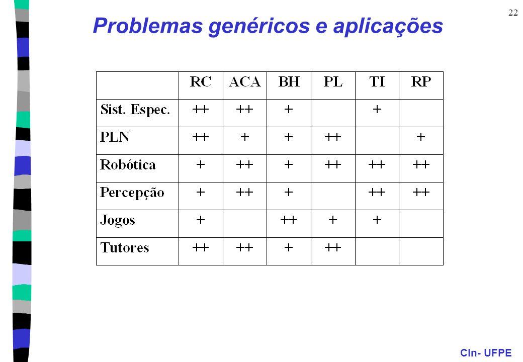Problemas genéricos e aplicações