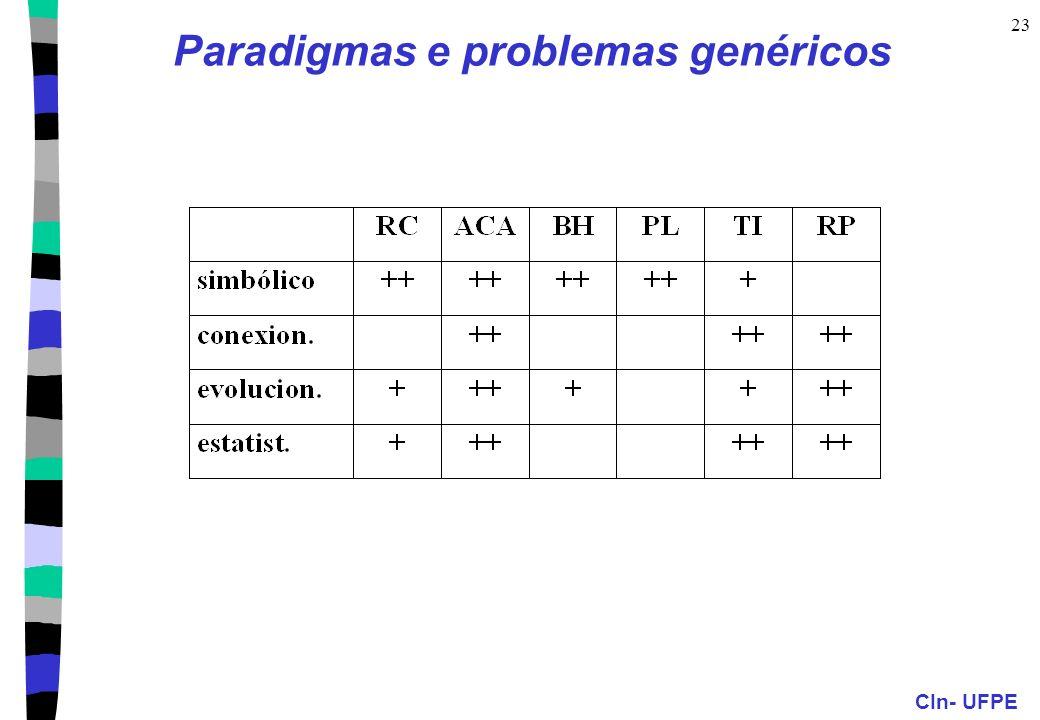 Paradigmas e problemas genéricos