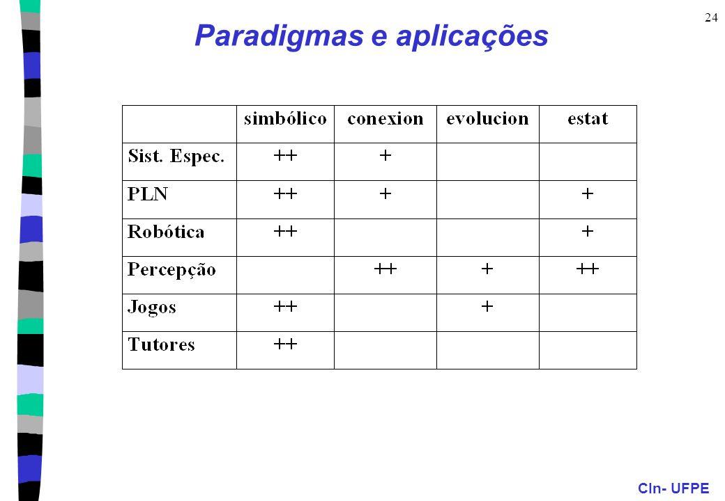 Paradigmas e aplicações