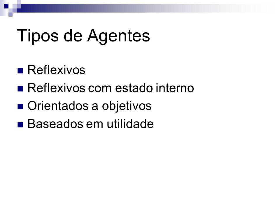 Tipos de Agentes Reflexivos Reflexivos com estado interno
