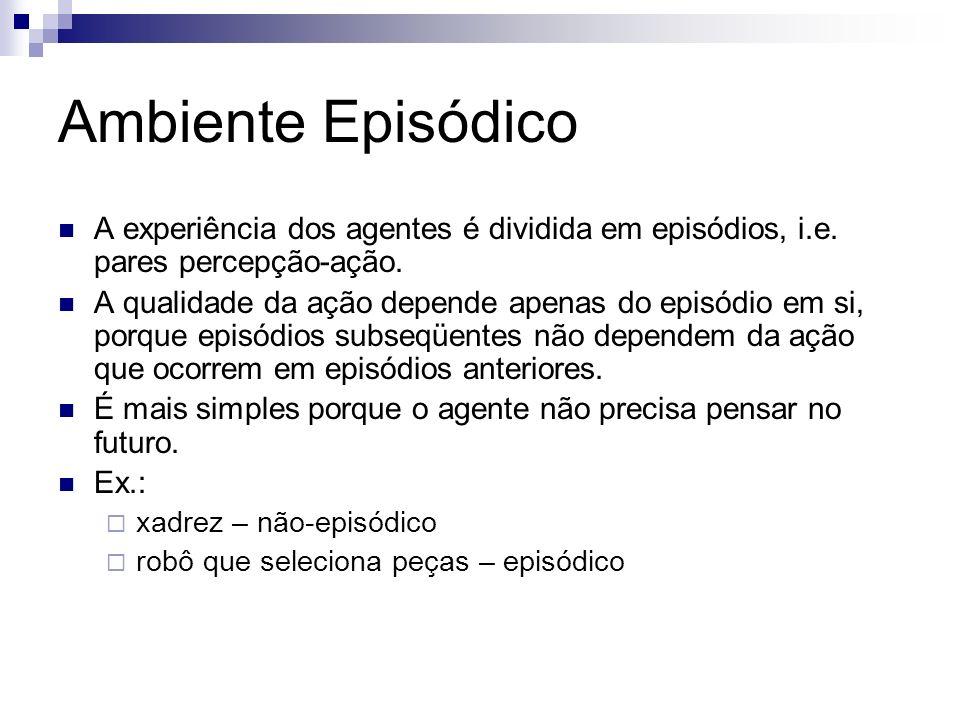 Ambiente Episódico A experiência dos agentes é dividida em episódios, i.e. pares percepção-ação.