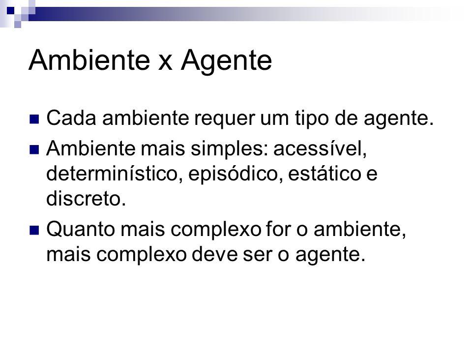 Ambiente x Agente Cada ambiente requer um tipo de agente.