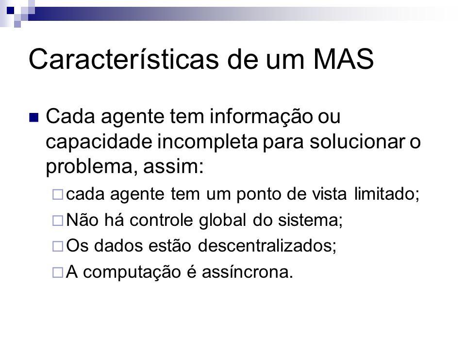 Características de um MAS