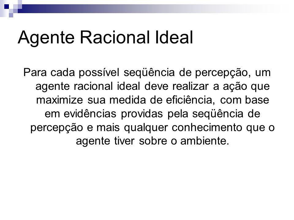 Agente Racional Ideal