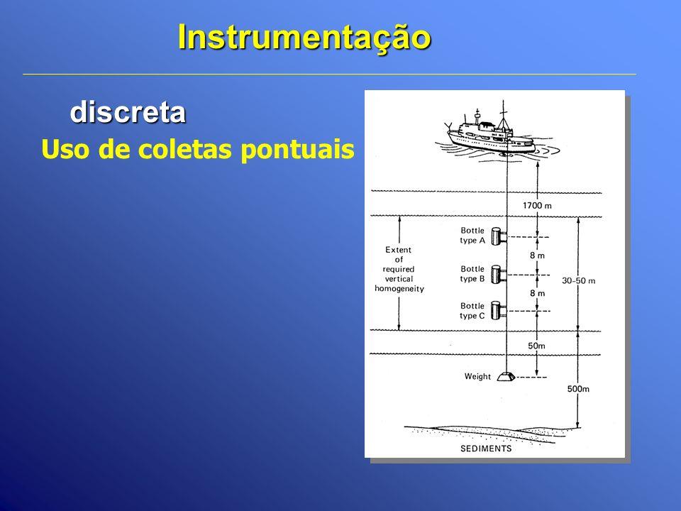 Instrumentação discreta Uso de coletas pontuais