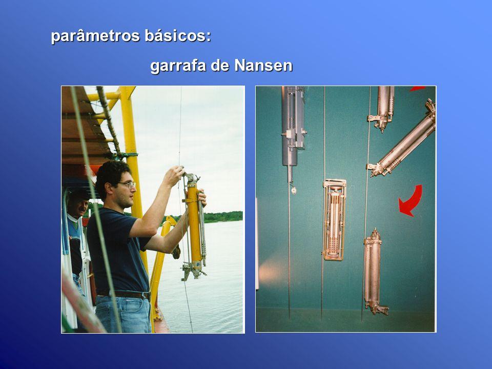 parâmetros básicos: garrafa de Nansen