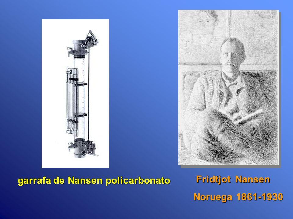 Fridtjot Nansen Noruega 1861-1930 garrafa de Nansen policarbonato