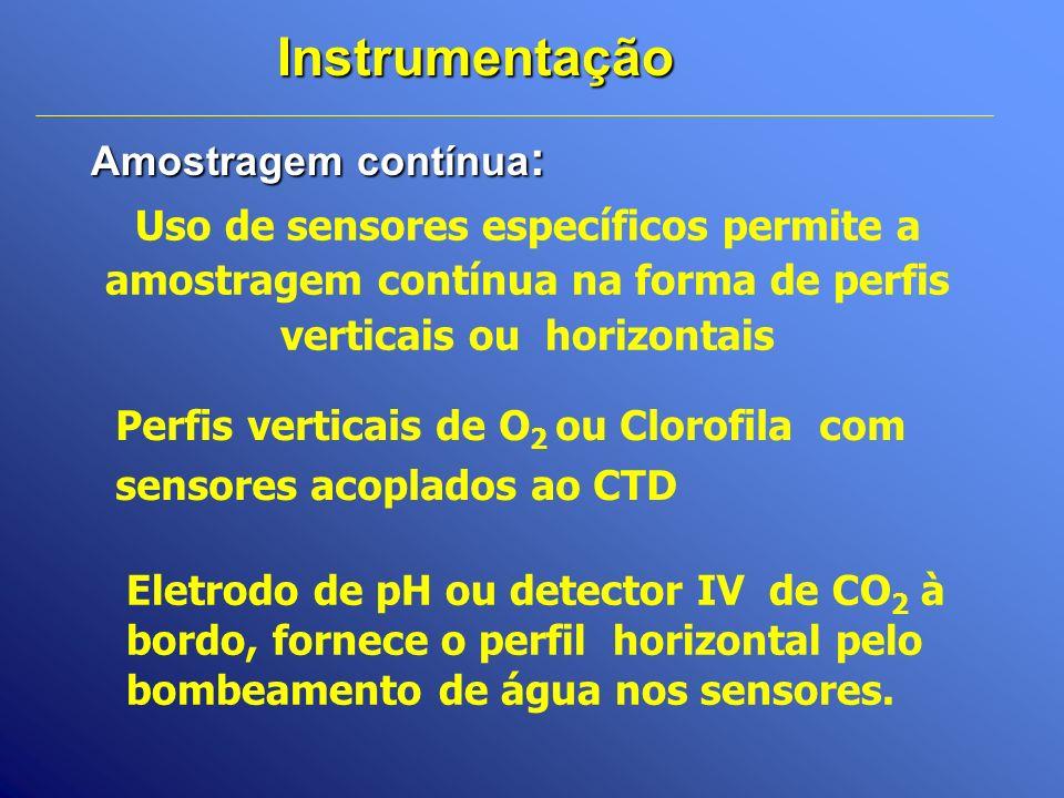 Instrumentação Amostragem contínua: