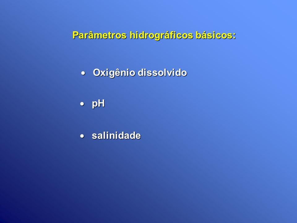 Parâmetros hidrográficos básicos: