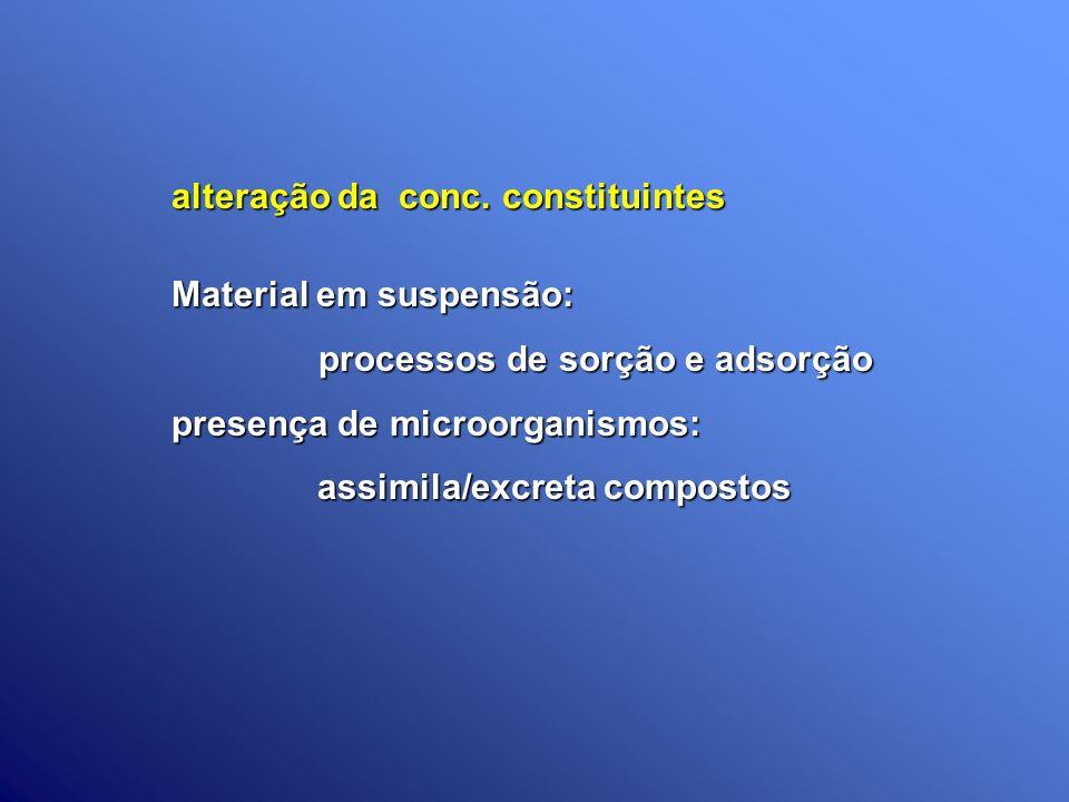 alteração da conc. constituintes