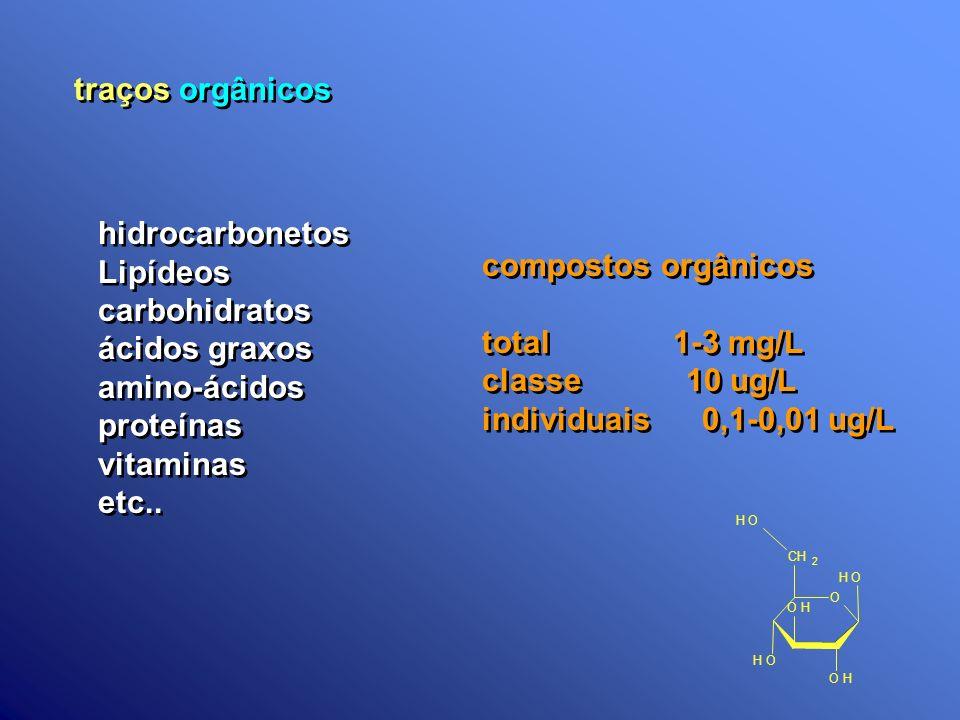 traços orgânicos hidrocarbonetos Lipídeos compostos orgânicos
