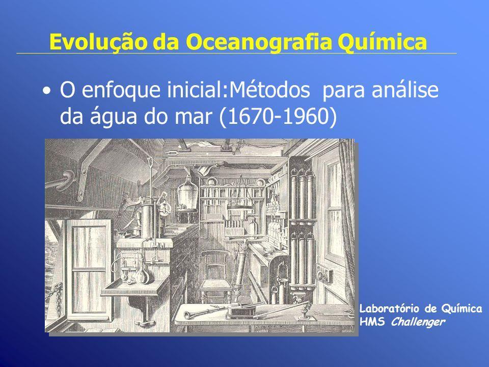 Evolução da Oceanografia Química