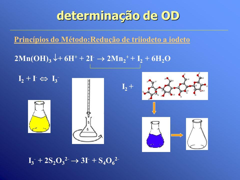 Princípios do Método:Redução de triiodeto a iodeto