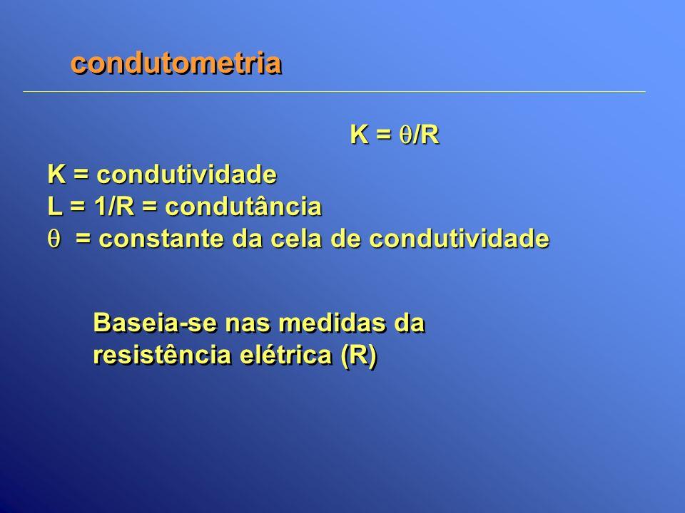 condutometria K = /R K = condutividade L = 1/R = condutância