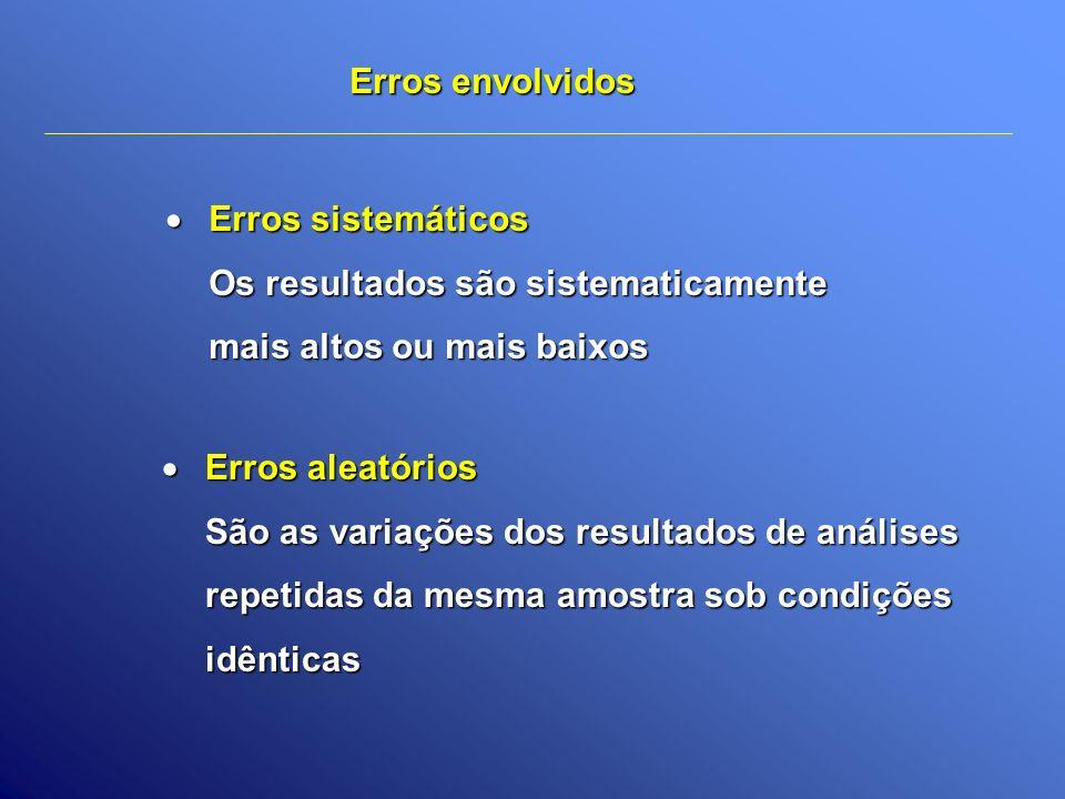 Erros envolvidosErros sistemáticos. Os resultados são sistematicamente. mais altos ou mais baixos. Erros aleatórios.