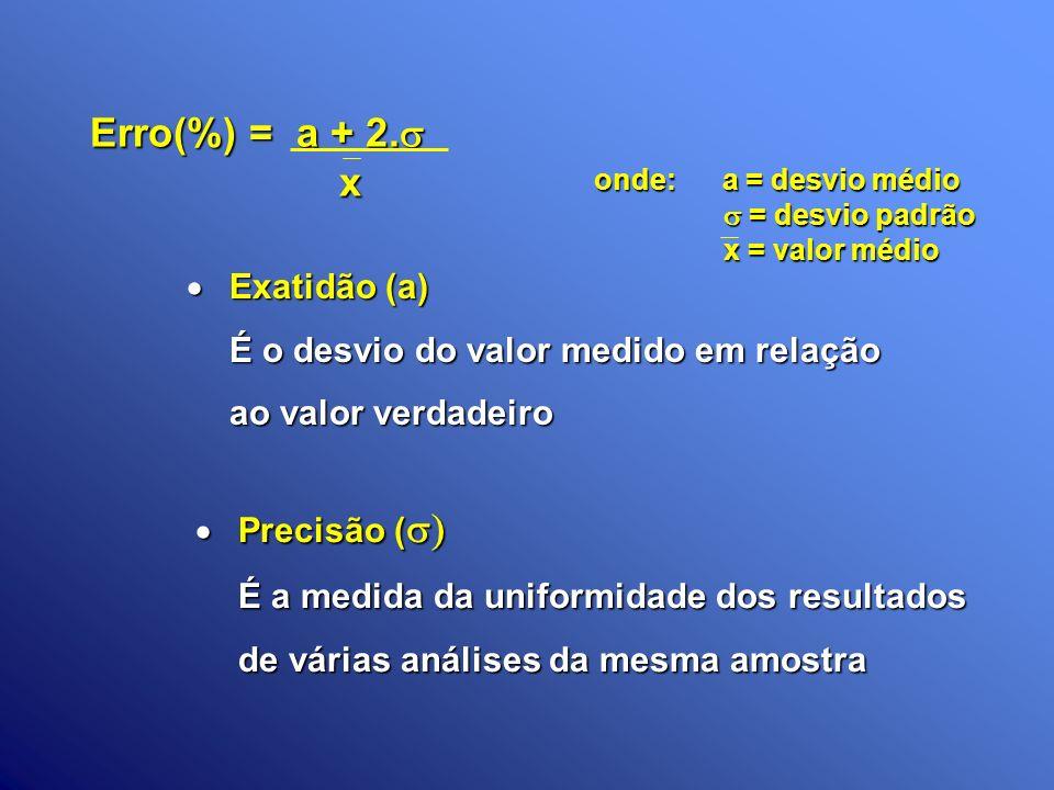 Erro(%) = a + 2.s x Exatidão (a) É o desvio do valor medido em relação