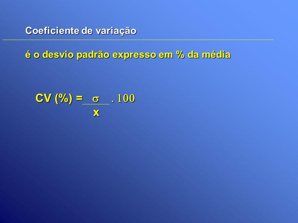 CV (%) = s . 100 x Coeficiente de variação
