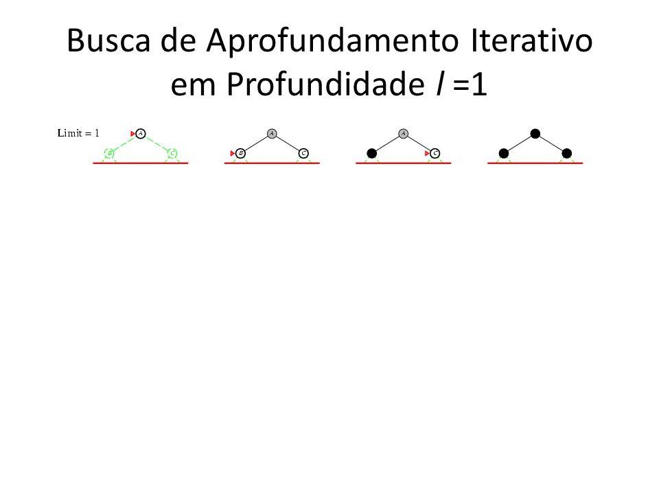 Busca de Aprofundamento Iterativo em Profundidade l =1