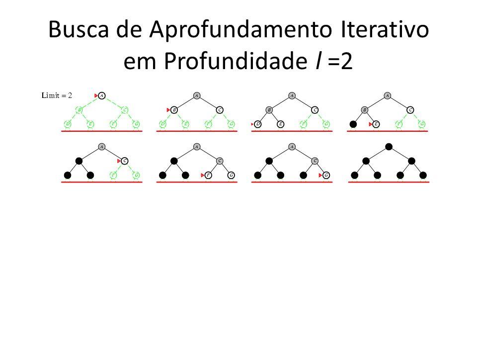 Busca de Aprofundamento Iterativo em Profundidade l =2