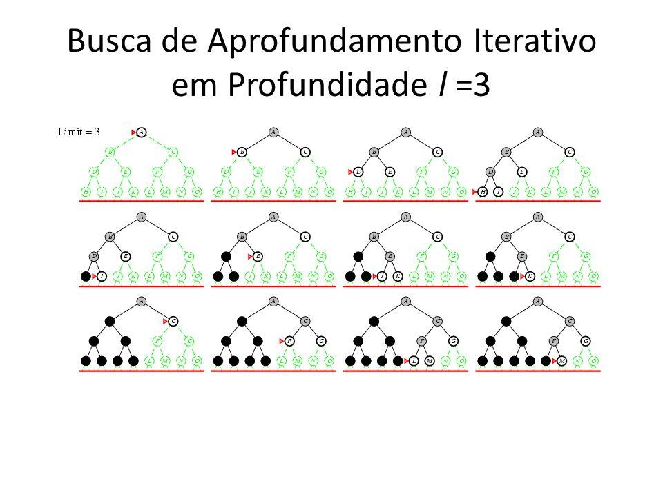 Busca de Aprofundamento Iterativo em Profundidade l =3