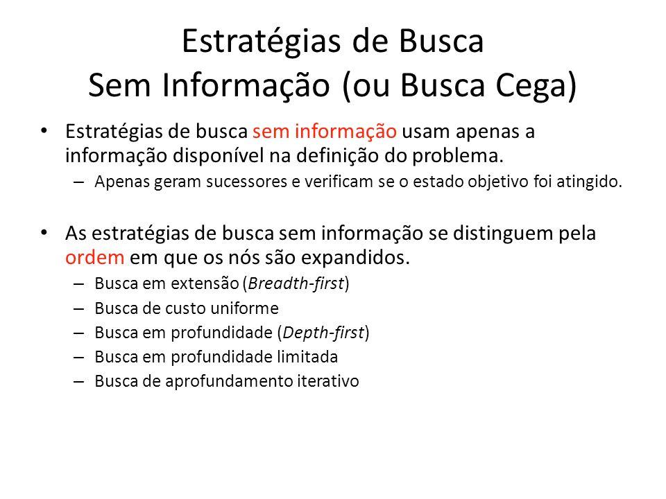Estratégias de Busca Sem Informação (ou Busca Cega)