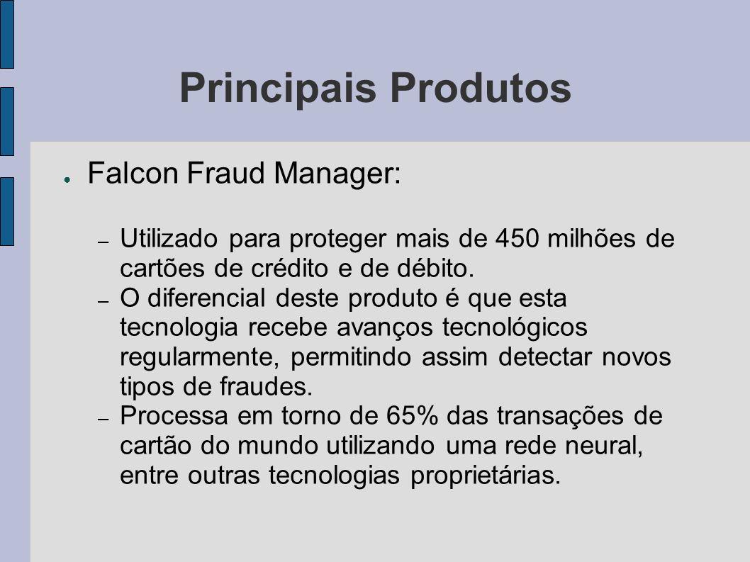 Principais Produtos Falcon Fraud Manager: