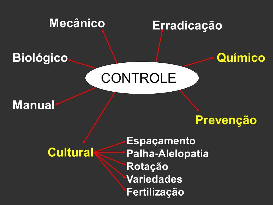 CONTROLE Mecânico Químico Erradicação Manual Cultural Prevenção