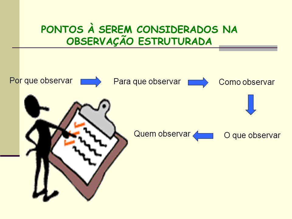 PONTOS À SEREM CONSIDERADOS NA OBSERVAÇÃO ESTRUTURADA