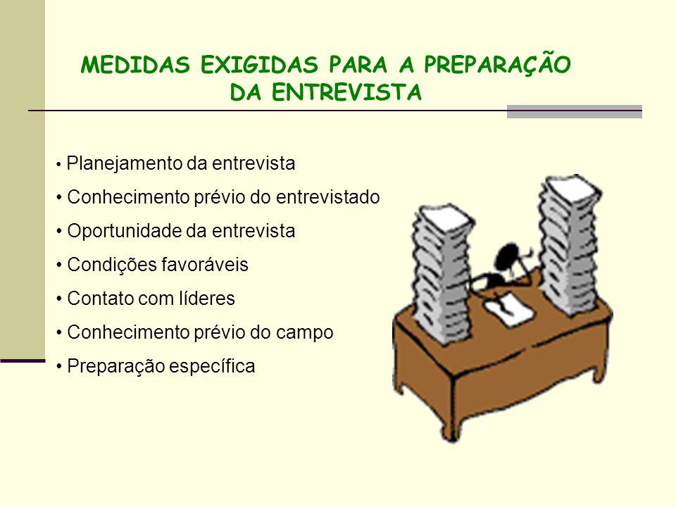 MEDIDAS EXIGIDAS PARA A PREPARAÇÃO DA ENTREVISTA