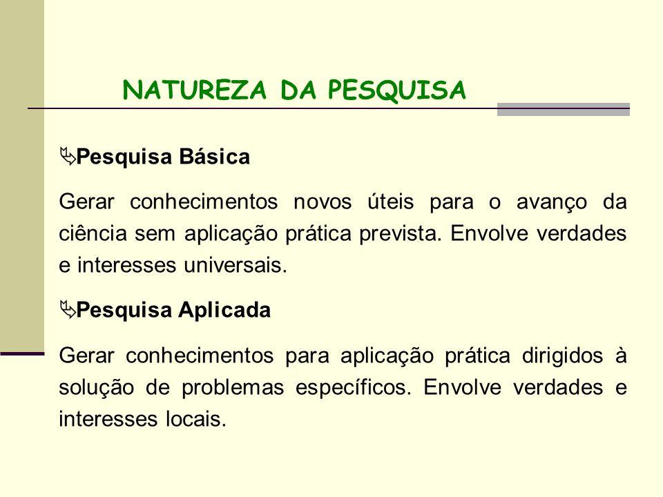NATUREZA DA PESQUISA Pesquisa Básica