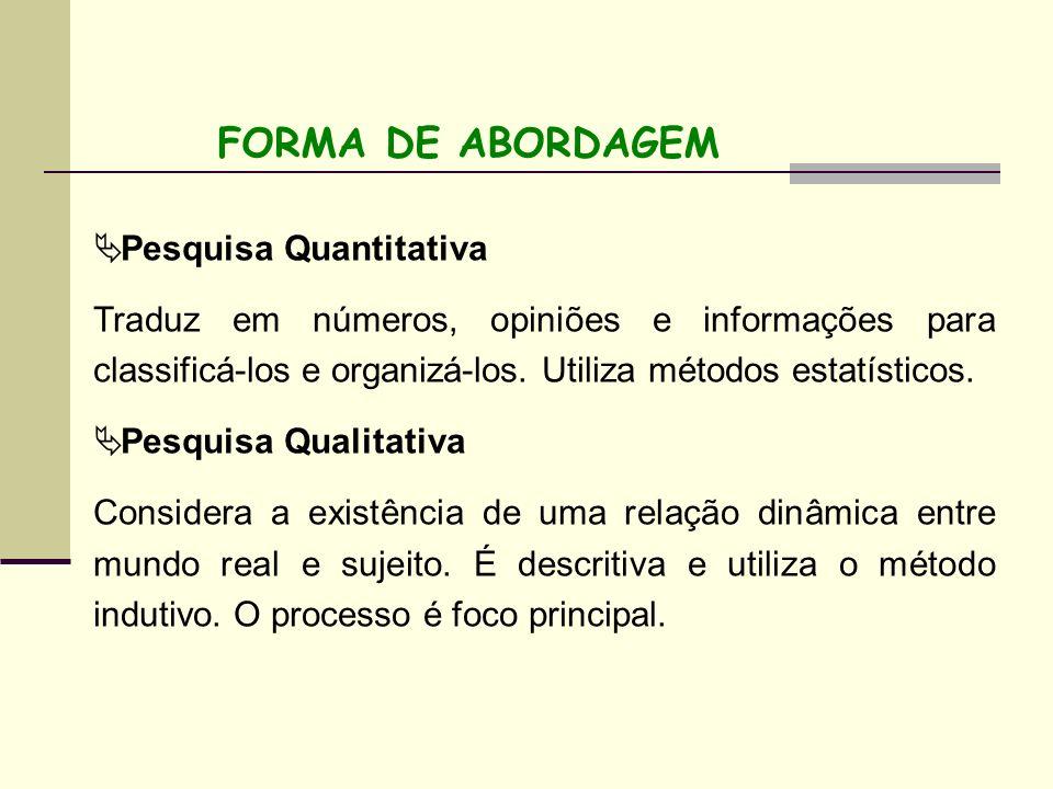 FORMA DE ABORDAGEM Pesquisa Quantitativa