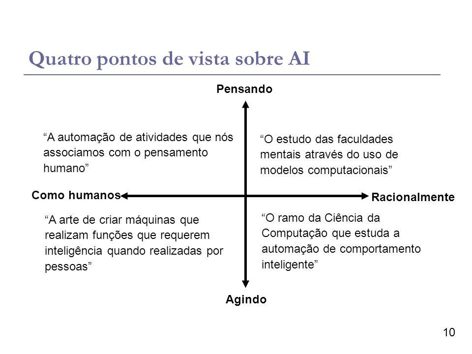Quatro pontos de vista sobre AI