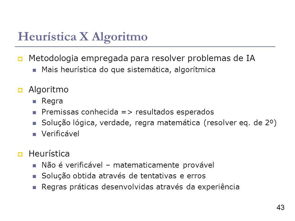 Heurística X Algoritmo