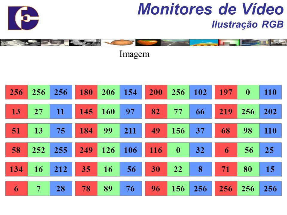 Monitores de Vídeo Ilustração RGB