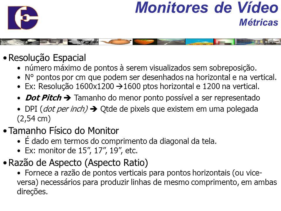 Monitores de Vídeo Métricas