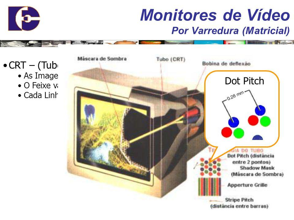 Monitores de Vídeo Por Varredura (Matricial)