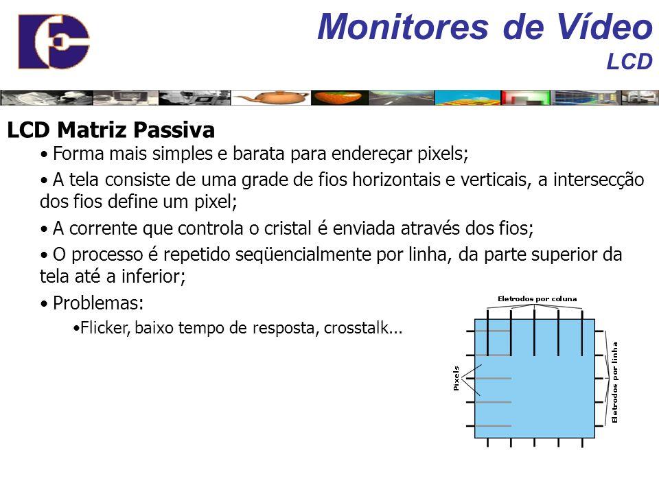 Monitores de Vídeo LCD LCD Matriz Passiva