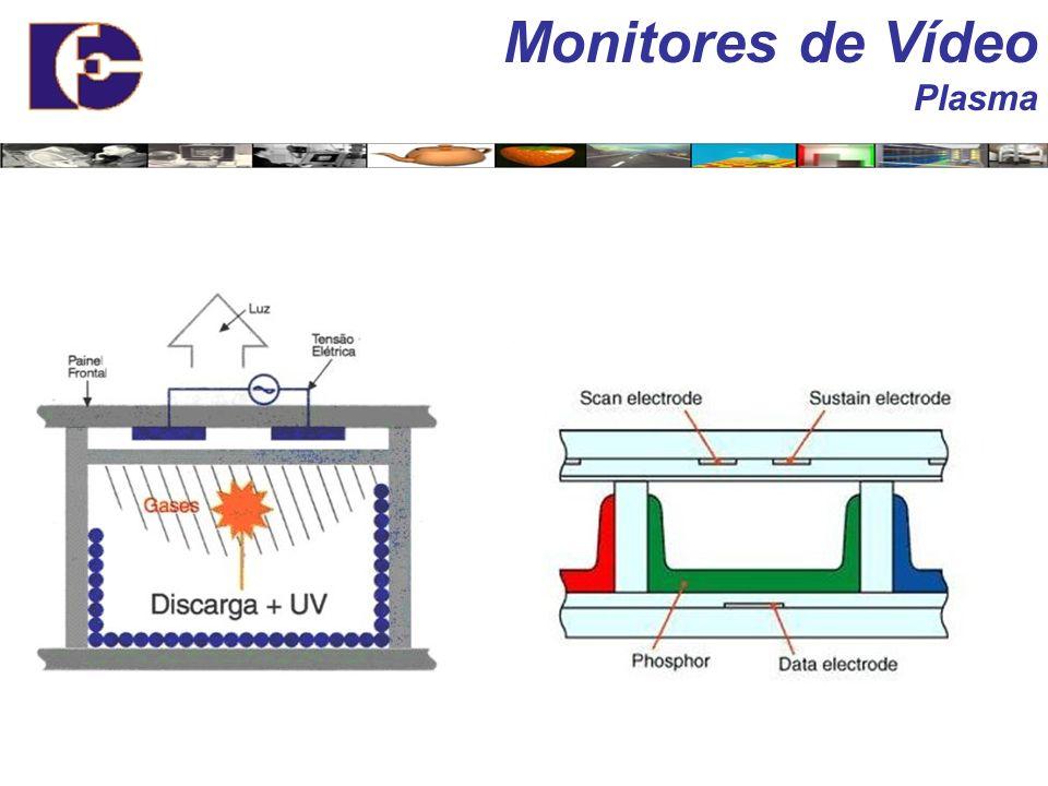 Monitores de Vídeo Plasma