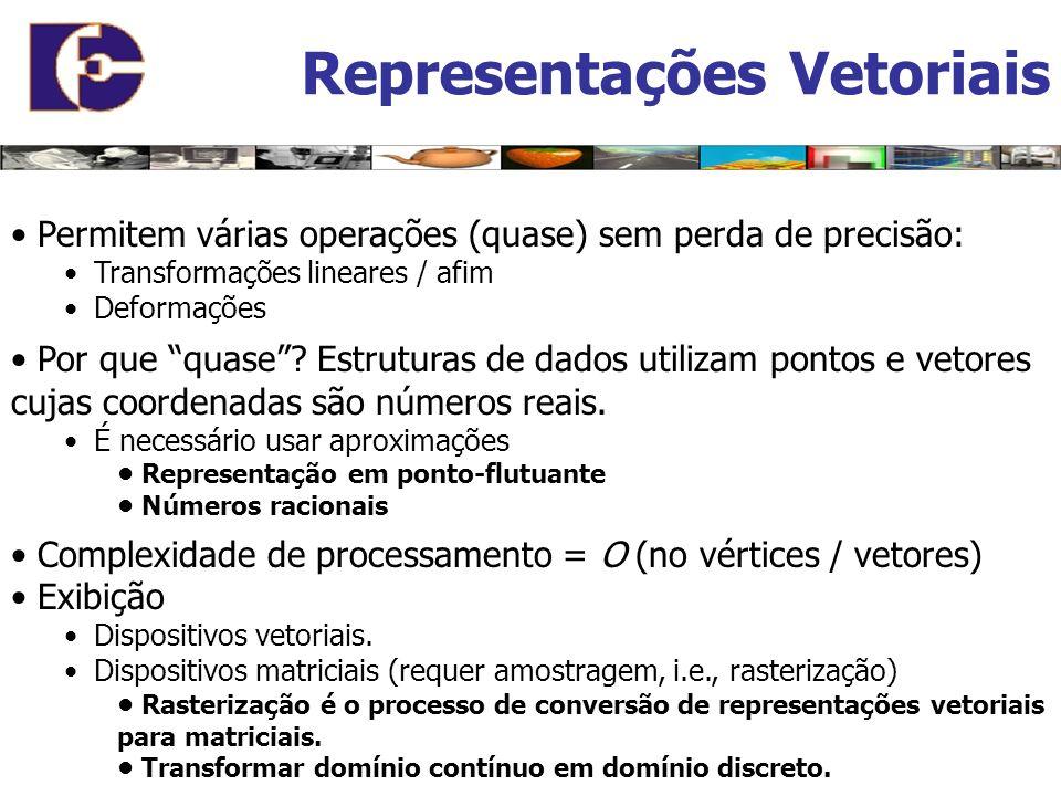 Representações Vetoriais